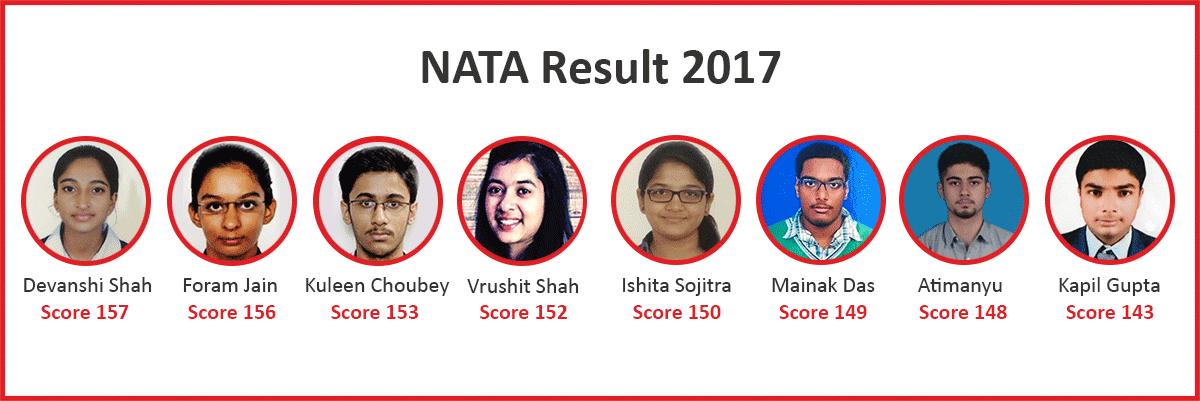 BRDS NATA Result 2017